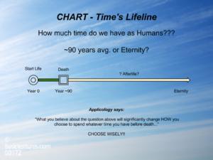 CHART - Level 1 - Time's Lifeline