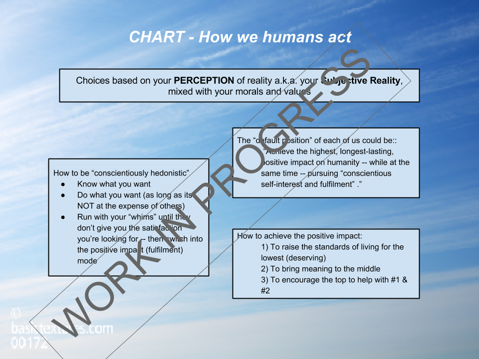 [how we humans act chart]